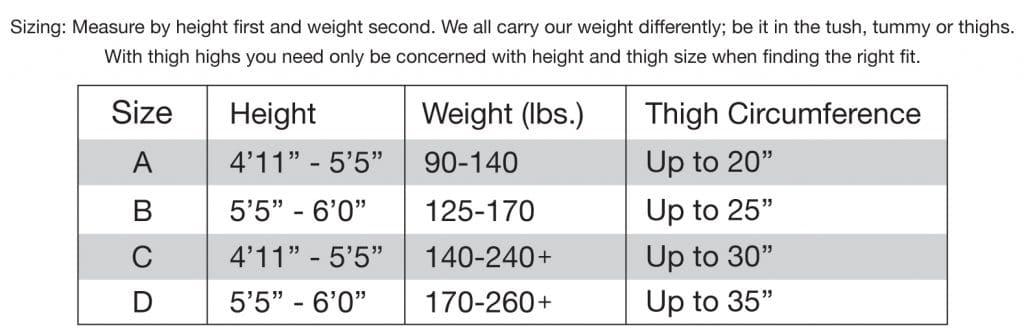 Kix'ies size chart for big thighs